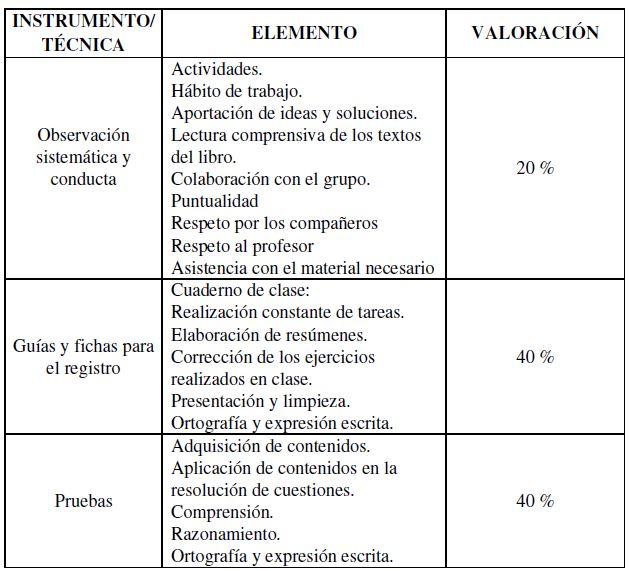 CRITERIOS DE CALIFICACIÓN POR DEPARTAMENTOS – IES FEDERICO GARCÍA LORCA
