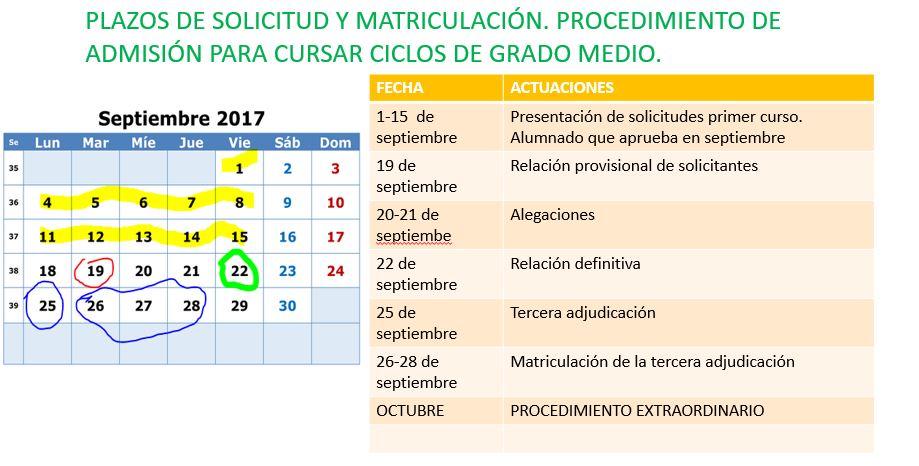 ciclo en septiembre